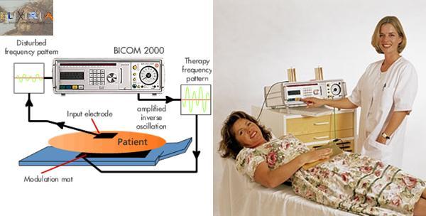 Biorezonanca - terapija zasnovana na akupunkturi