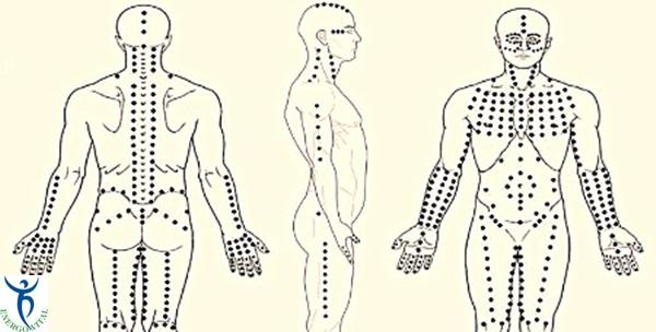 Shiatsu masaža - spoj istočnjačke i zapadnjačke masaže