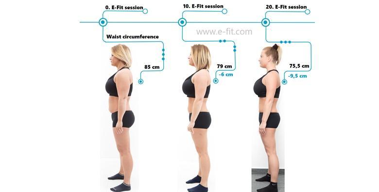 POPUST: 36% - FAT KILLER PROGRAM s kojim možeš izgubiti čak 5 kg masnih naslaga!8 treninga uz osobnog trenera, individualni plan prehrane i analizu tijela! (Easy Fit studio)